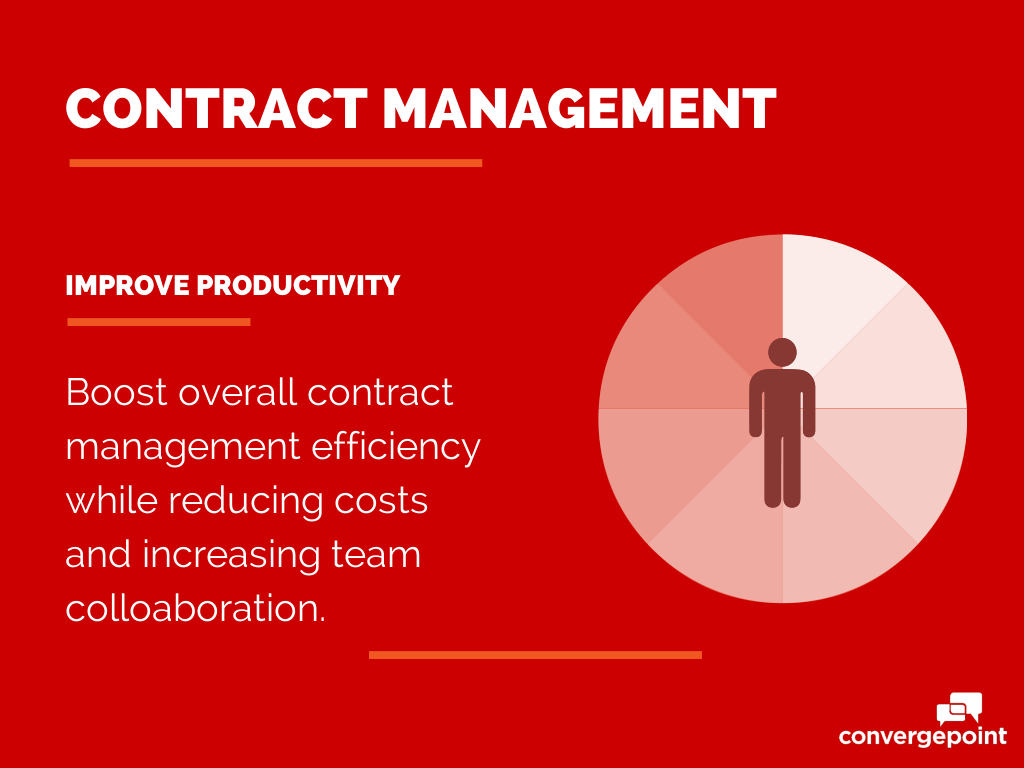 Contract Management Software Productivitiy