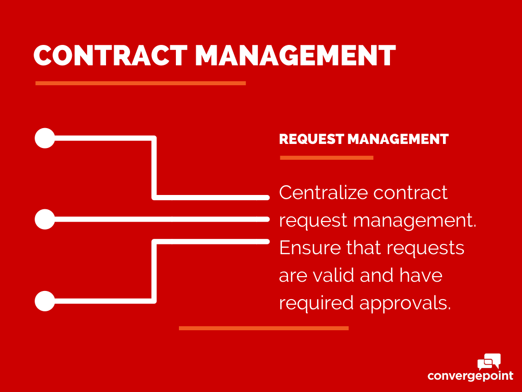 Contract Management Software - Request Management
