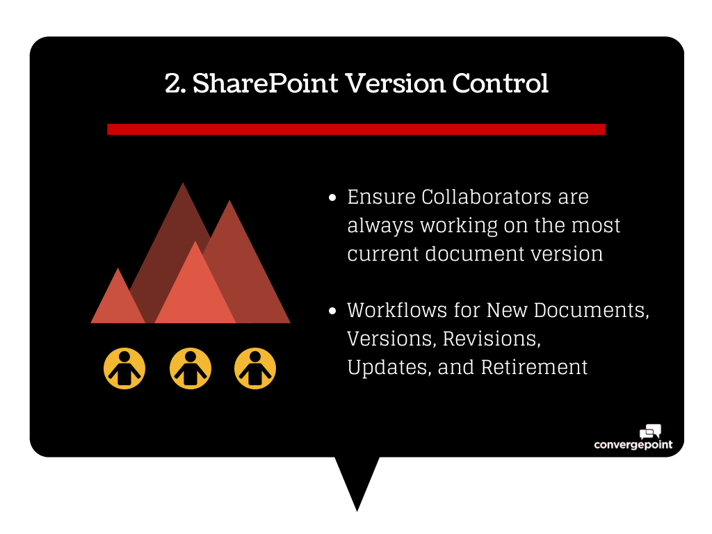SharePoint Compliance Software - Policy Management Software