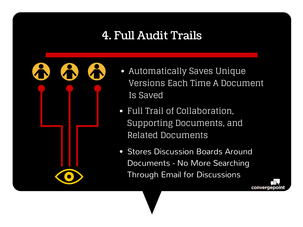 Policy Management Audit Trail - SharePoint Compliance