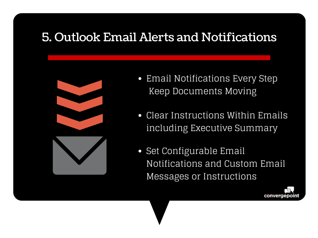Policy Management Email Notifications - Policy Management SharePoint Template